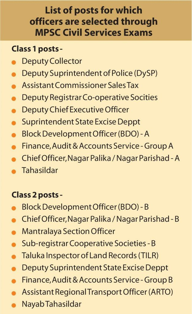 List of post whose offers are selected through MPSC Civil services exam