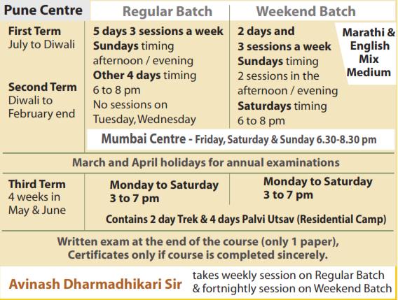 Best MPSC Classes in Pune